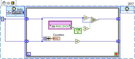 Photon Count on LabVIEW FPGA - NI Community - National