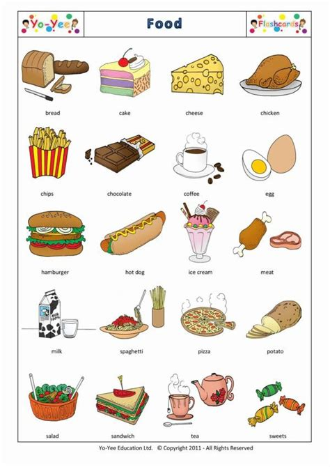 Food and Drinks Flashcards - Vocabulary Cards for Kids