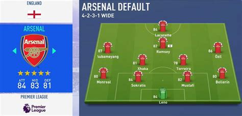 FIFA 19: Premier League Team Ratings and (Transfer & Wage
